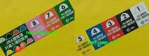 JRA◆共通◆回数券◆未使用◆入場券◆中山競馬場◆阪神競馬場◆東京競馬場◆中京競馬場