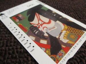 (OC)千葉都市モノレール 千葉市美術館 所蔵名画シリーズ NO.6 4900円券 使用済みモノレールカード