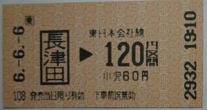 ◎◎◎◎平成6年6月6日JR東日本線*長津田駅発行の乗車券◎◎◎◎