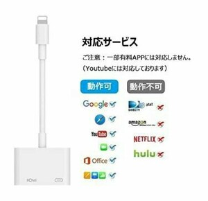 iPhone HDMI 変換アダプタ