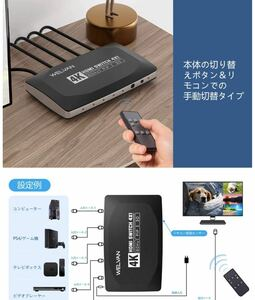 HDMI切替器 4入力1出力 HDMI拡張 WELVAN 4Kx2K HDMIスイッチャー リモコン付き HDMI2.0