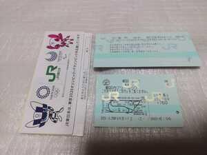 都区内パス 乗車券 都区内フリーエリア 使用済み 取説つき JR東日本 残数0 残高0 即決 20210325
