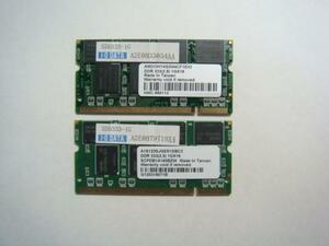 Note for I*O DATA/DDR/SDD333/CL2.5/1GB(2 sheets total 2GB)/ 200PIN operation goods