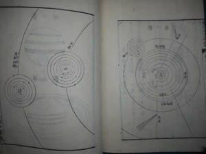 アンティーク、天文暦学書、星座図絵、地球、惑星、太陽系、地学、人物、江戸期和本1850(嘉永3)年『秦西三才西豪 全3巻揃』 star map