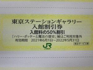 最新 JR東日本 株主優待 東京ステーションギャラリー 即決 期限来年5月末 8枚まで