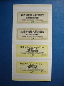 鉄道博物館・東京ステーションギャラリー 入館割引券