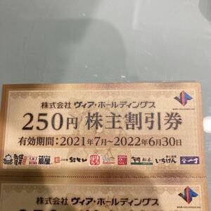ヴィア・ホールディングス 株主優待 ヴィアホールディングス 250円株主割引券