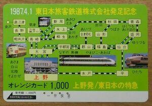 07 使用済 1987.4.1 東日本旅客鉄道株式会社発足記念