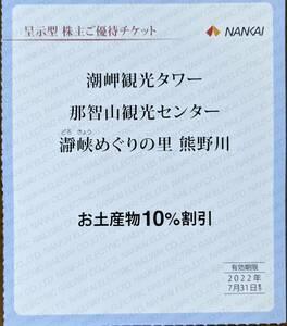南海電気鉄道 株主優待 潮崎観光タワー等お土産割引券(1~2枚)