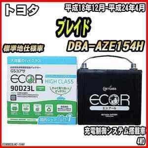 バッテリー GSユアサ トヨタ ブレイド DBA-AZE154H 平成18年12月-平成24年4月 EC90D23LHC