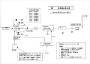 ★Eachine ATX03 Mini VTX ドローン系統図★