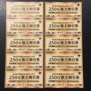 ヴィア・ホールディングス株主割引券(2,500円分)250円×10枚(有効期限 2022年6月30日まで)