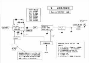 ★Eachine TX02/TX03 ドローン系統図★