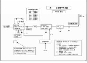 ★HUBSAN  H122D ドローン系統図★
