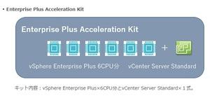 【限定1】vSphere Enterprise Plus Acceleration Kit (Enterprise Plus 6CPU + vCenter Standard) ライセンス