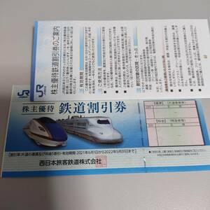最新 株主優待券 JR西日本