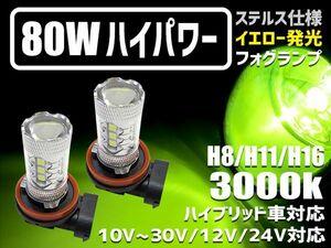 ステルスクリア仕様 80w 12V/24V対応 イエロー発光 3000K LEDフォグランプ H8/H11/H16/HB3/HB4/PSX26ハイエース4型 雪・雨・霧・悪天候対応