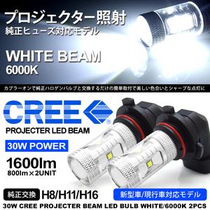 RK系/RK5/RK6 前期/後期 ステップワゴン スパーダ LED コーナーランプ H8 30W CREE プロジェクター 6000K/ホワイト/白 車検対応☆