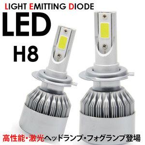 スピアーノ HF21S H16.3~H18.3 H8 ヘッドライト フォグランプ 6000k ホワイト LEDバルブ