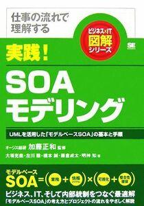 実践!SOAモデリング 仕事の流れで理解するUMLを活用した「モデルベースSOA」の基本と手順 ビジネス×IT図解シリーズ