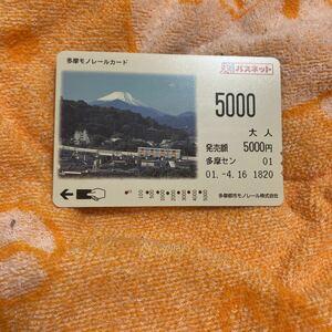 パスネット多摩モノレールと富士山2001年通常柄