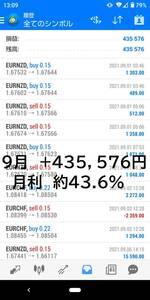★放置安定型FX自動売買ツールEA☆GBPAUD等4通貨同時運用●