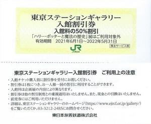 4枚セット■東京ステーションギャラリー入館50%割引券■JR東日本株主優待