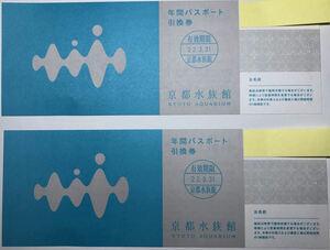 ★京都水族館年間パスポート引換券2枚+ショップご利用券2,000円★送料無料
