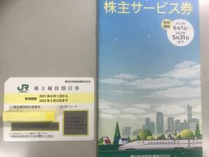 JR東日本 株主優待割引券1枚 + 株主サービス券1冊