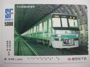 メトロカード/使用済/南北線9000系車両