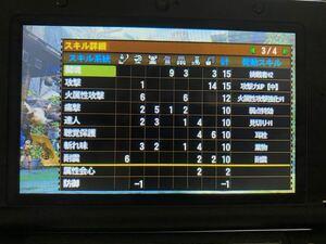 mh4g モンスターハンター4g ゴール武器