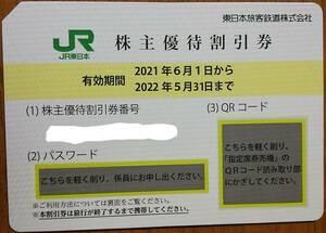 JR東日本 株主優待割引券2枚