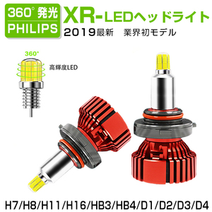 送料込 ホンダ JC1・2系 ライフ HONDA HB3 Philips LEDヘッドライト 21600LM ホワイト 車検対応