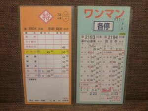 近鉄特急 京都・難波行 ほか 運転士時刻表 2ケースセット