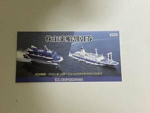 ◆◇【送料込有】東海汽船株主優待券2枚セット◇◆