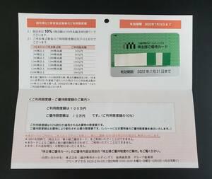 【クリックポスト送料込】三越伊勢丹優待カード(女性名義) 限度額100万円 10%割引