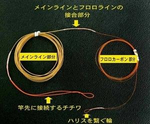 釣果重視・テンカラPROライン3.3m 即決1180円 長さ変更可!