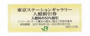 JR東日本株主優待 東京ステーションギャラリー入館割引券