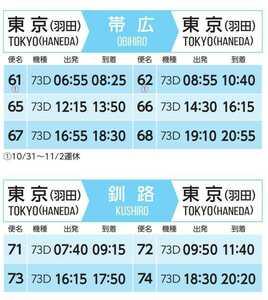 帯広-羽田 or釧路-羽田 東京 航空券 ANA系 AIRDO 片道も 往復も即発券
