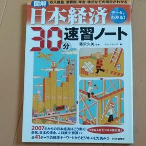 図解日本経済30分速習ノート