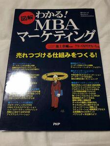 図解 わかる! MBAマーケティング/池上重輔 (著者) グローバルタスクフォ (著者)