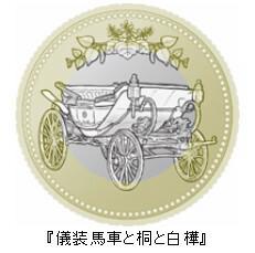 天皇御在位30年記念500円×50枚ロール バイカラークラッド貨幣 平成最後の記念硬貨