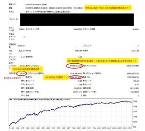 11/5最新成績公開 フォワード好調なため値上げ FX 自動売買 EA 10年のテスト 13000回以上の取引 とにかく結果を!! 2
