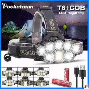 【USB充電式】超高輝度LEDヘッドランプ